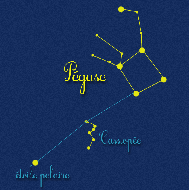 pégase-constellation-position